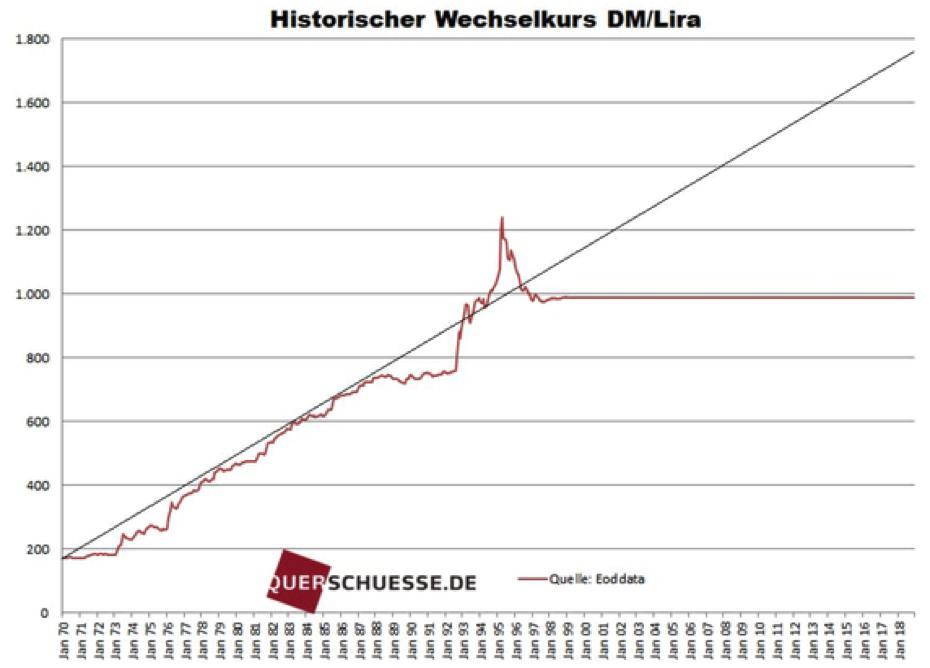 Quelle: Querschüsse, Friedrich & Weik