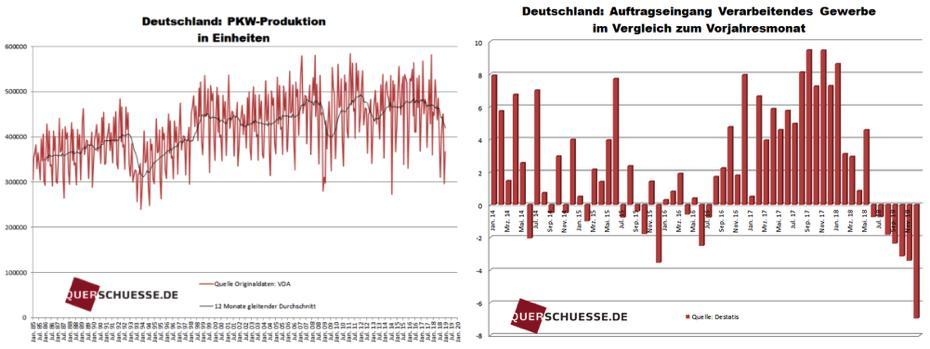 Quelle: Querschüsse/Friedrich & Weik