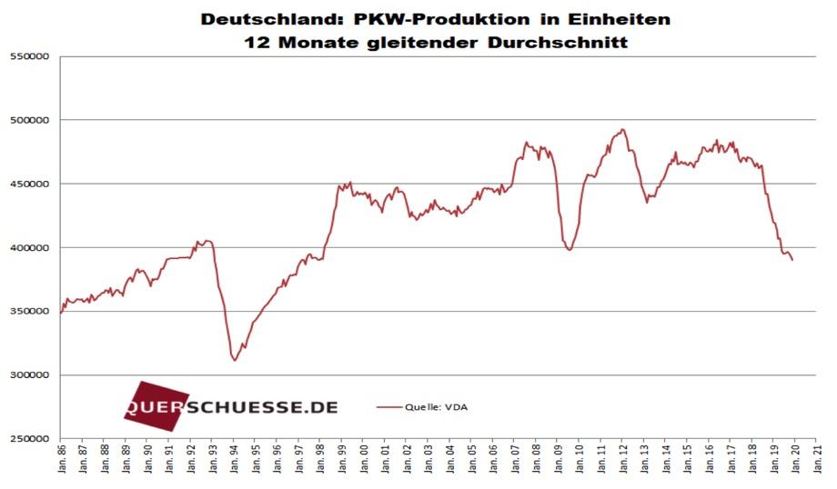 Quelle: querschüsse /Weik & Friedrich