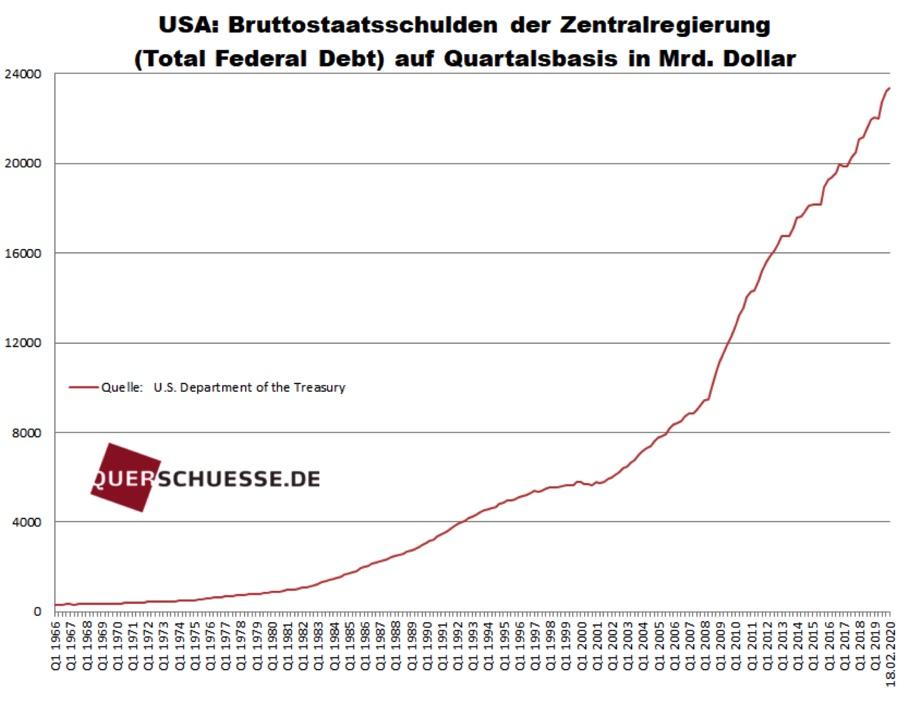 Quelle: querfschuesse, Friedrich & Weik